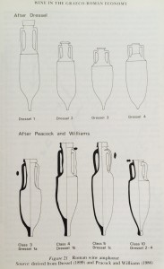 DIAGRAM AMPHORA_the_academic_wino
