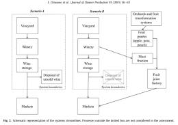 Figure 2 from Chiusano et al 2015