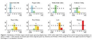 Figure 5 from Jones et al (2010)